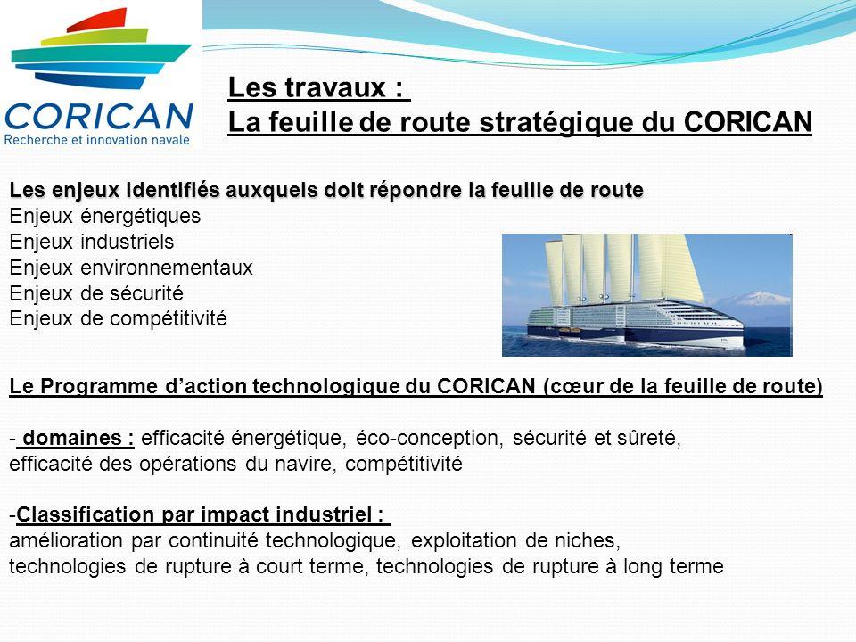 La feuille de route stratégique du CORICAN