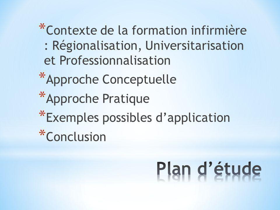 Contexte de la formation infirmière : Régionalisation, Universitarisation et Professionnalisation