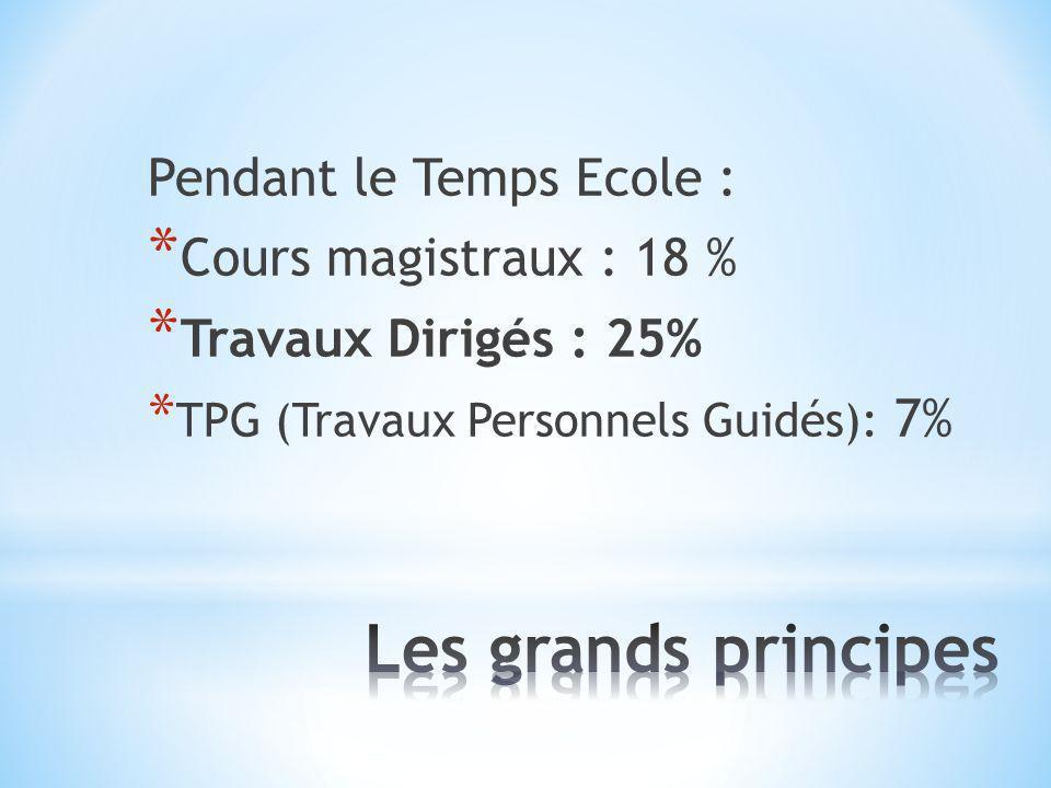 Les grands principes Pendant le Temps Ecole : Cours magistraux : 18 %