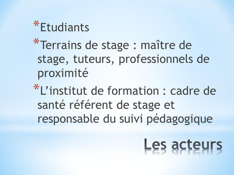 Etudiants Terrains de stage : maître de stage, tuteurs, professionnels de proximité.
