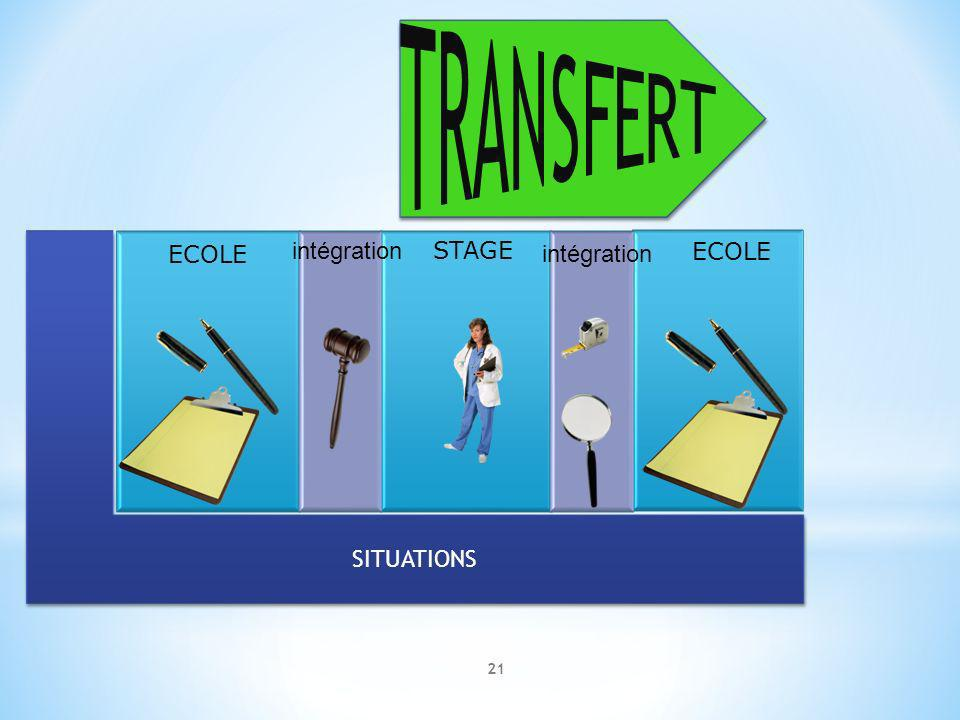 TRANSFERT SITUATIONS ECOLE intégration STAGE intégration ECOLE
