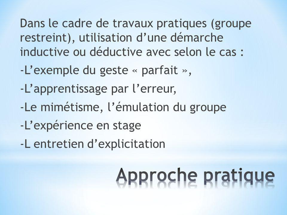 Dans le cadre de travaux pratiques (groupe restreint), utilisation d'une démarche inductive ou déductive avec selon le cas :