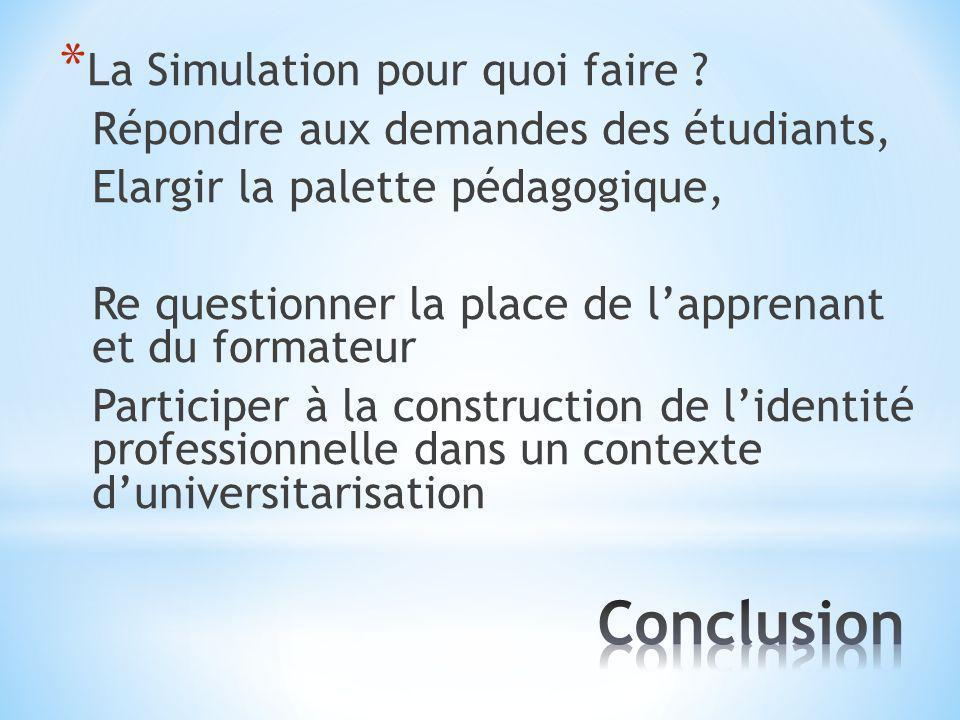 Conclusion La Simulation pour quoi faire