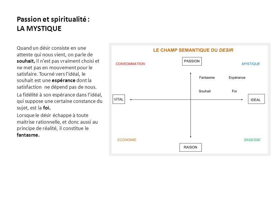 Passion et spiritualité : LA MYSTIQUE