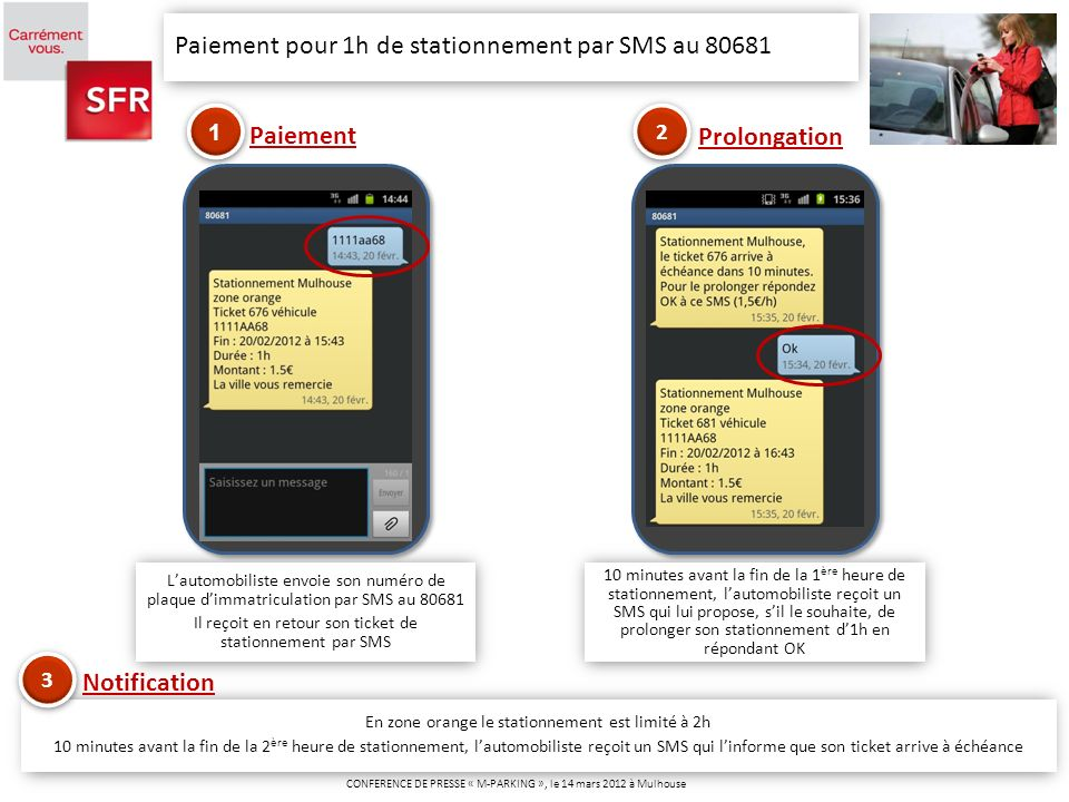 Paiement pour 1h de stationnement par SMS au 80681