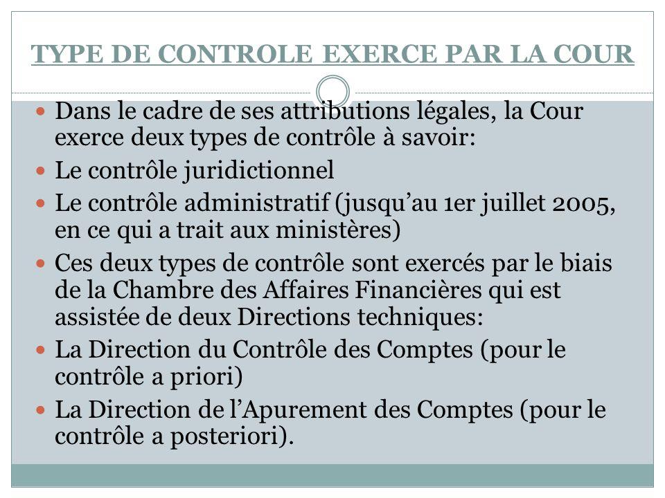 TYPE DE CONTROLE EXERCE PAR LA COUR