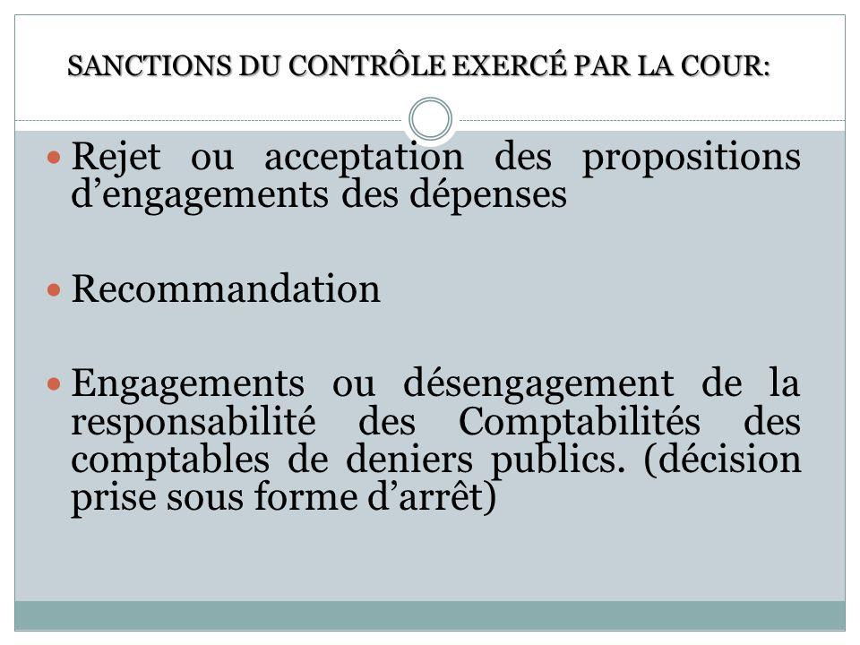 Sanctions du Contrôle exercé par la Cour: