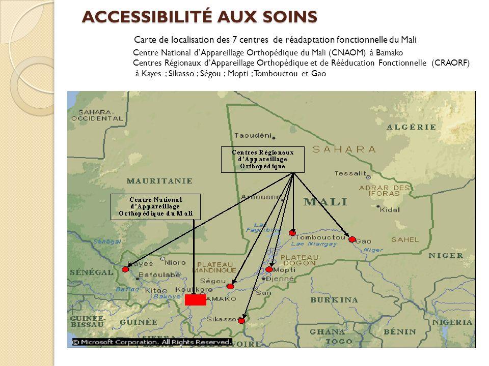ACCESSIBILITÉ AUX SOINS Carte de localisation des 7 centres de réadaptation fonctionnelle du Mali Centre National d'Appareillage Orthopédique du Mali (CNAOM) à Bamako Centres Régionaux d'Appareillage Orthopédique et de Rééducation Fonctionnelle (CRAORF) à Kayes ; Sikasso ; Ségou ; Mopti ; Tombouctou et Gao