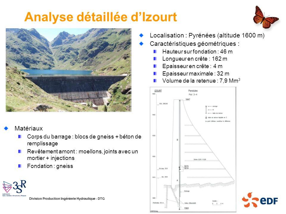 Analyse détaillée d'Izourt