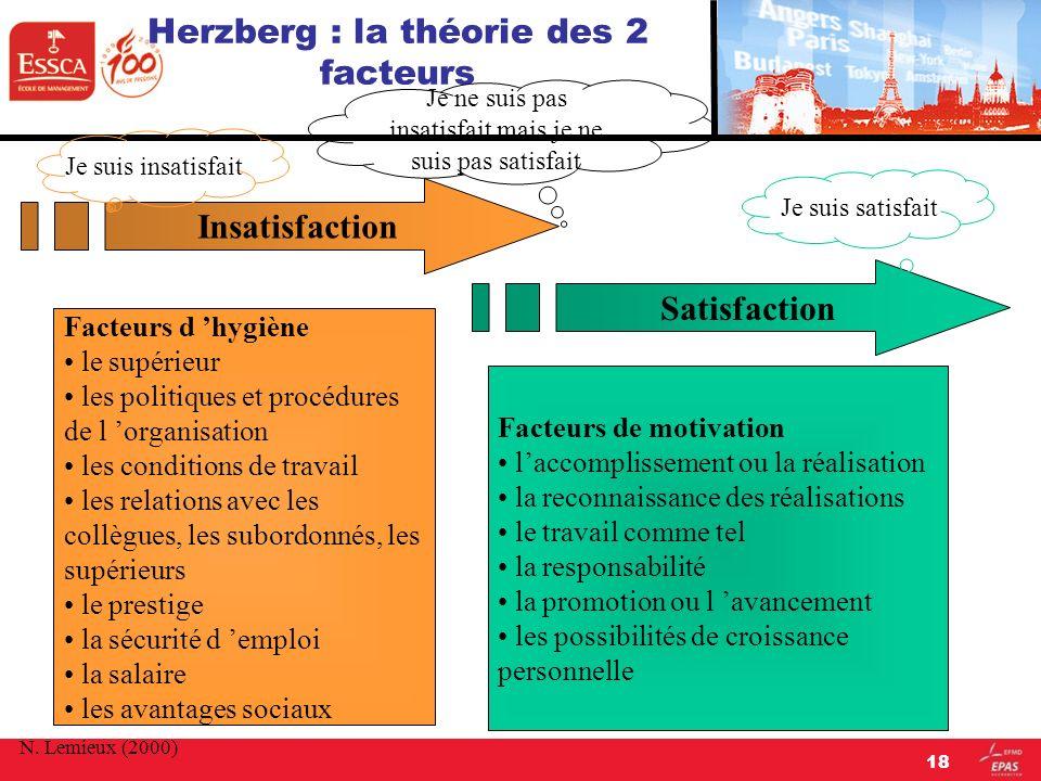 Herzberg : la théorie des 2 facteurs