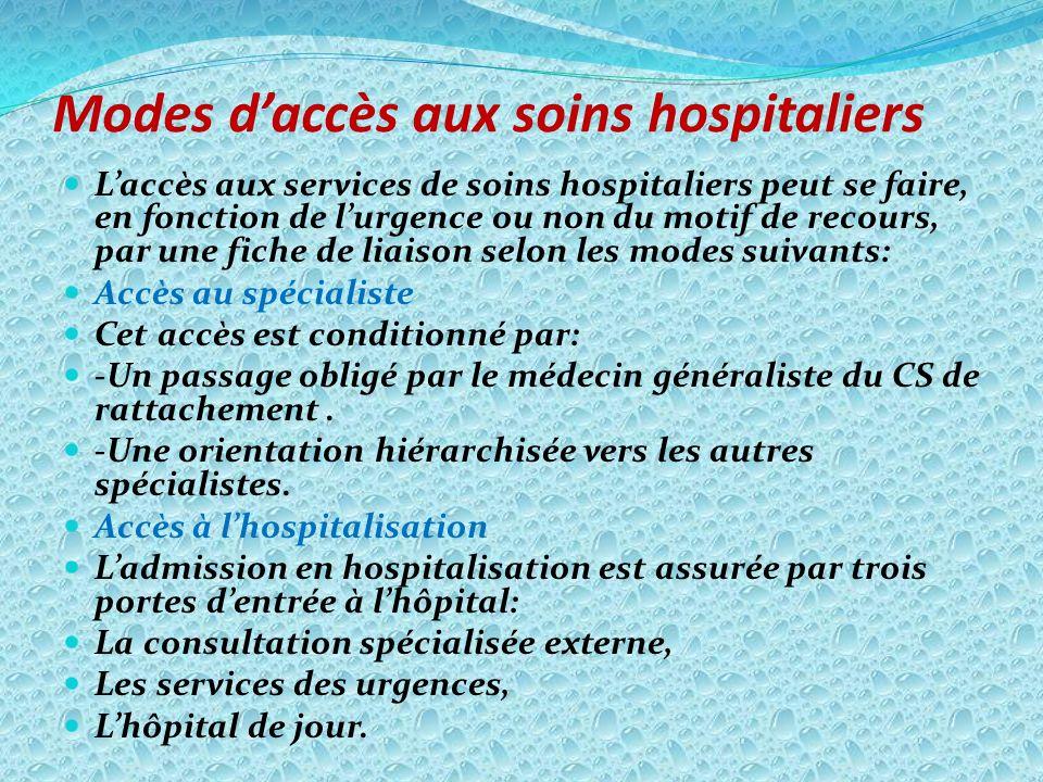 Modes d'accès aux soins hospitaliers