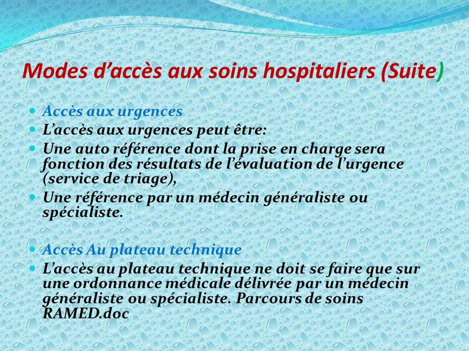 Modes d'accès aux soins hospitaliers (Suite)