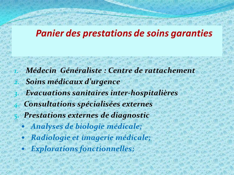 Panier des prestations de soins garanties