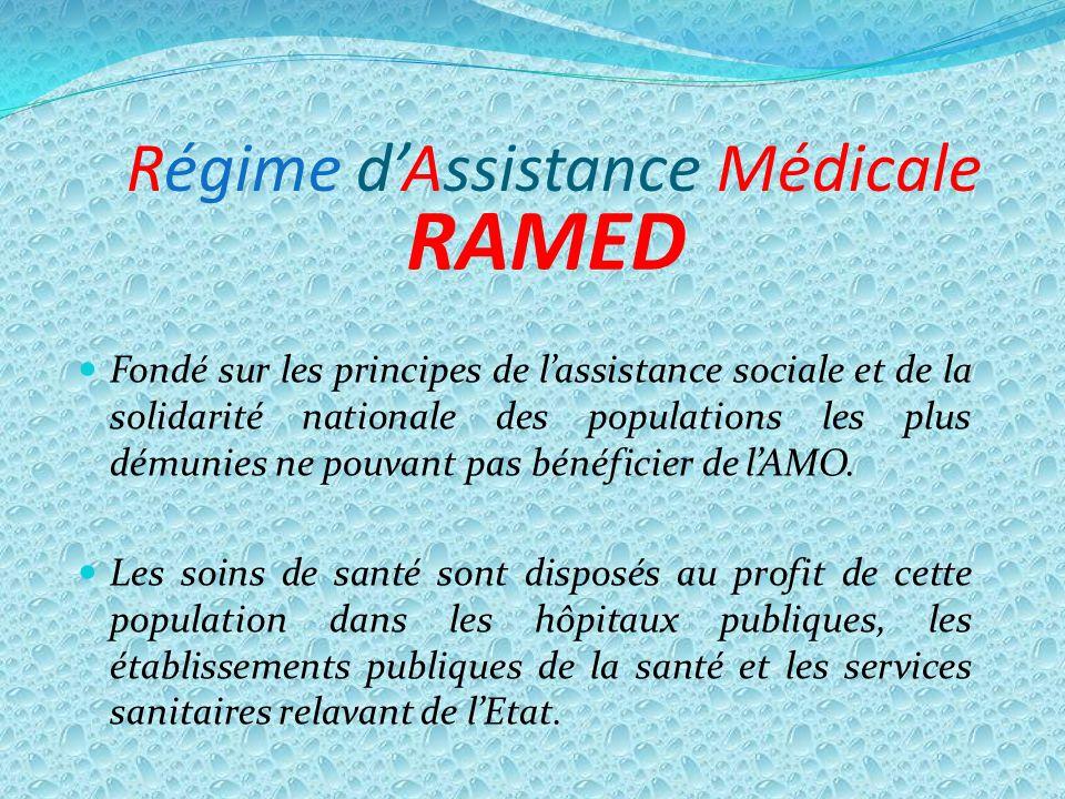 Régime d'Assistance Médicale