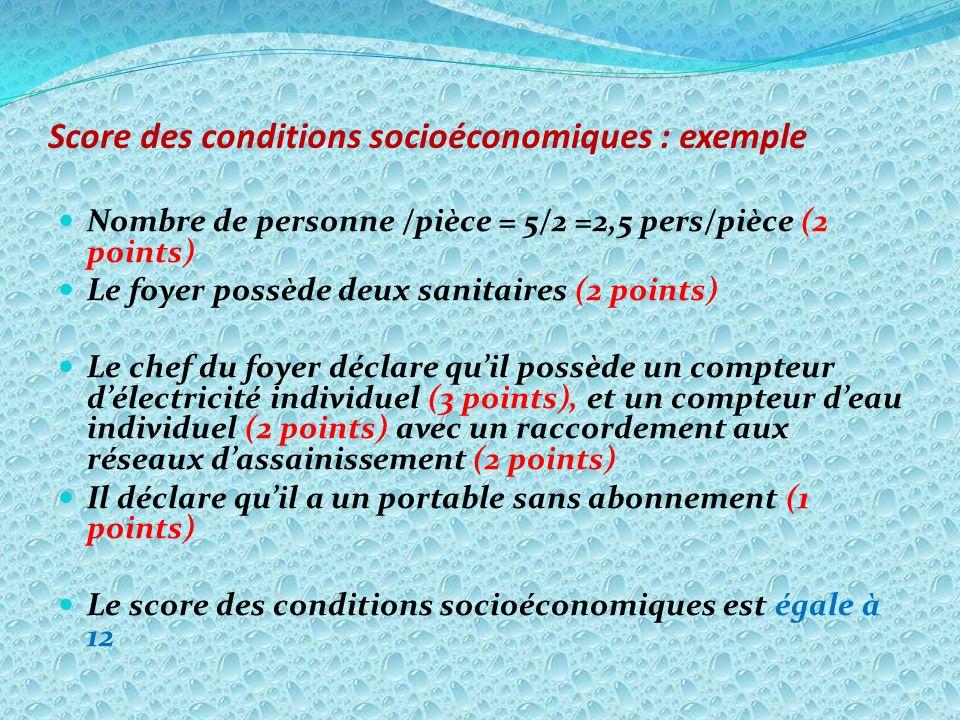 Score des conditions socioéconomiques : exemple
