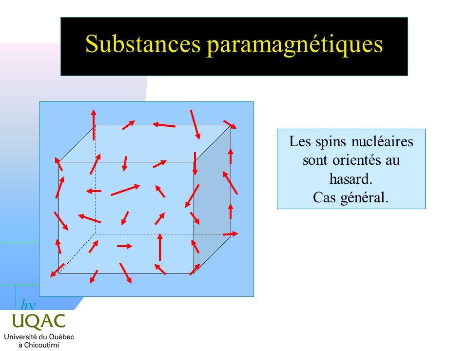 Substances paramagnétiques
