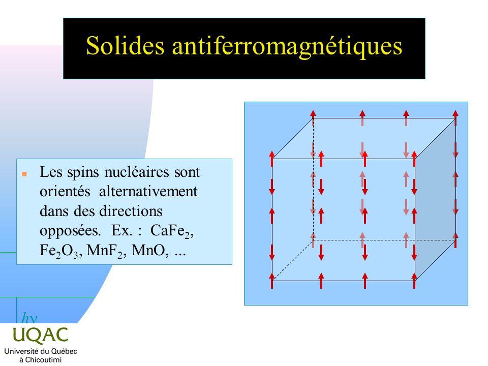 Solides antiferromagnétiques