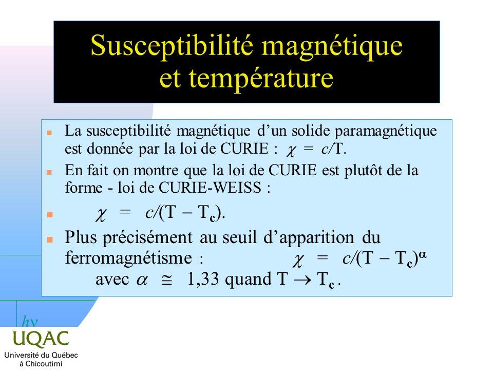 Susceptibilité magnétique et température