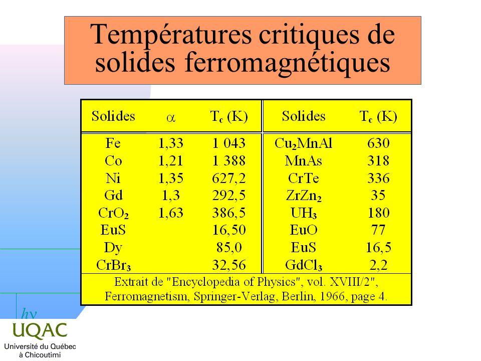 Températures critiques de solides ferromagnétiques