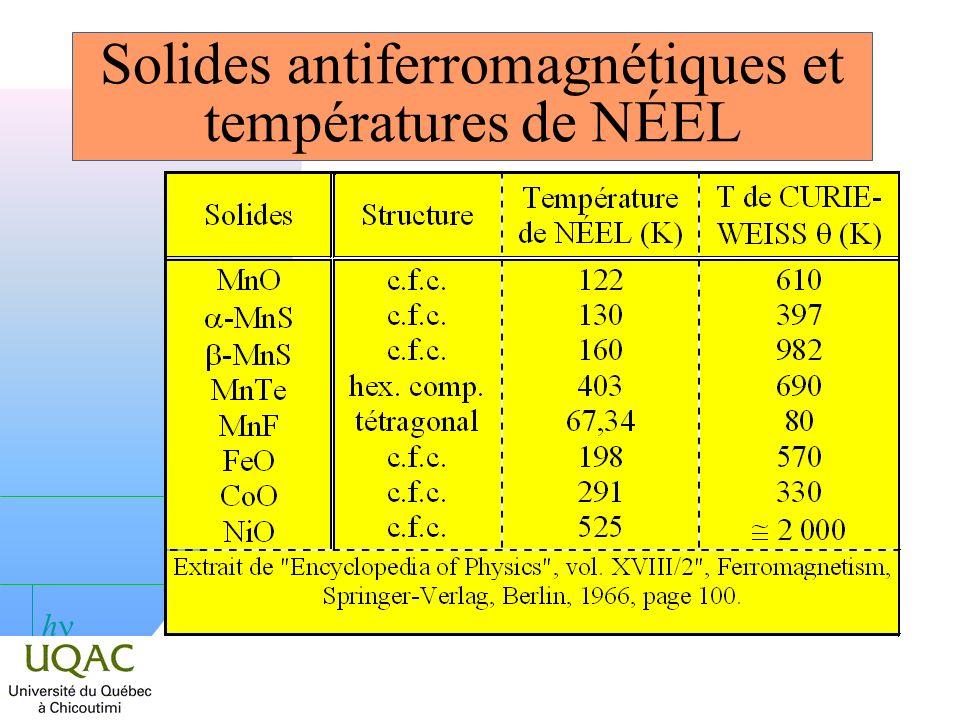 Solides antiferromagnétiques et températures de NÉEL