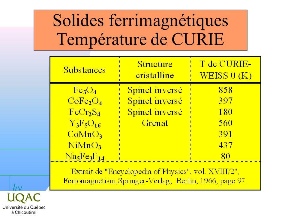 Solides ferrimagnétiques Température de CURIE