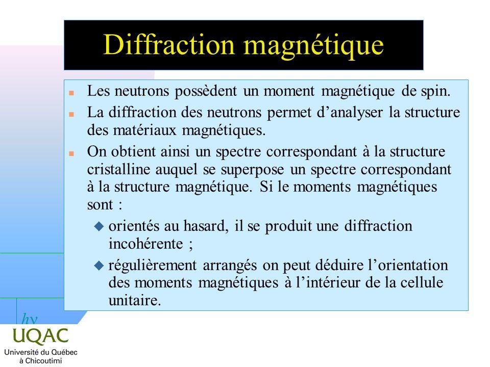 Diffraction magnétique