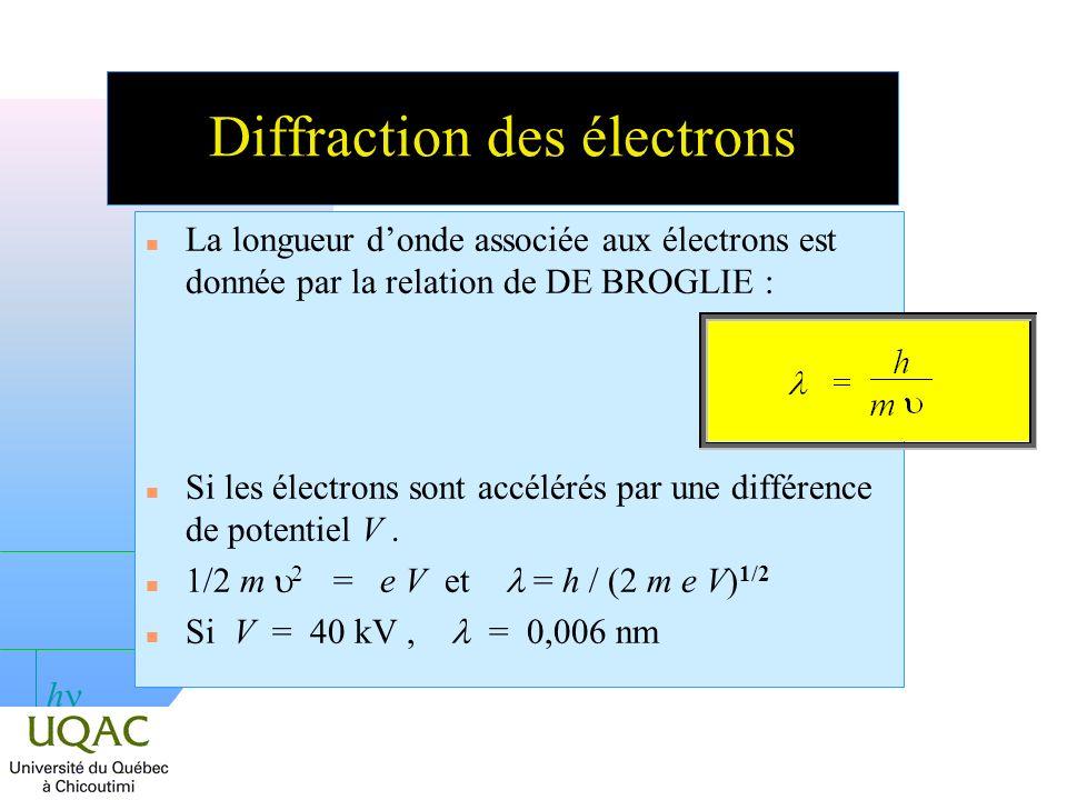 Diffraction des électrons