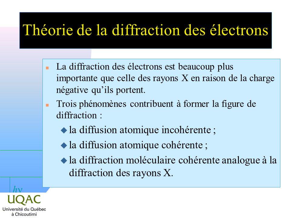 Théorie de la diffraction des électrons