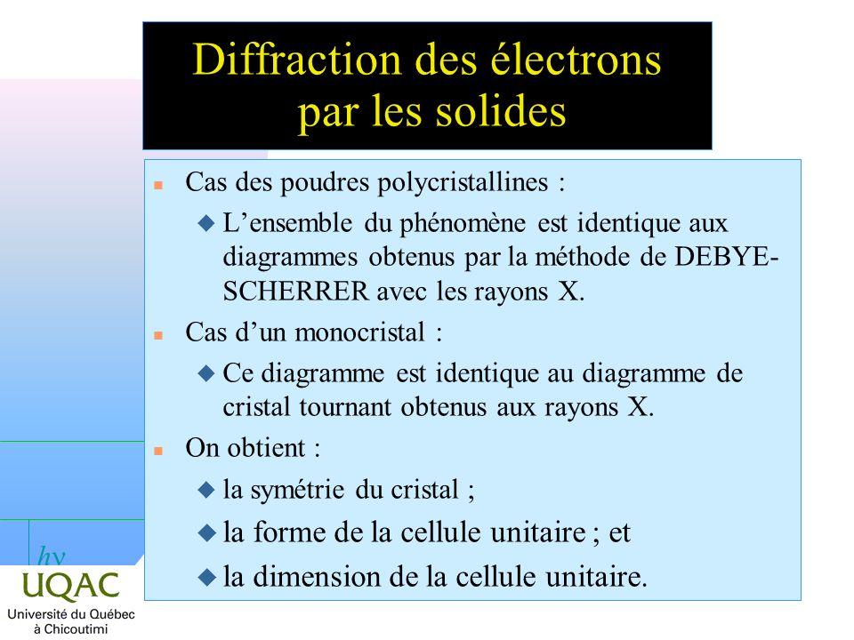 Diffraction des électrons par les solides