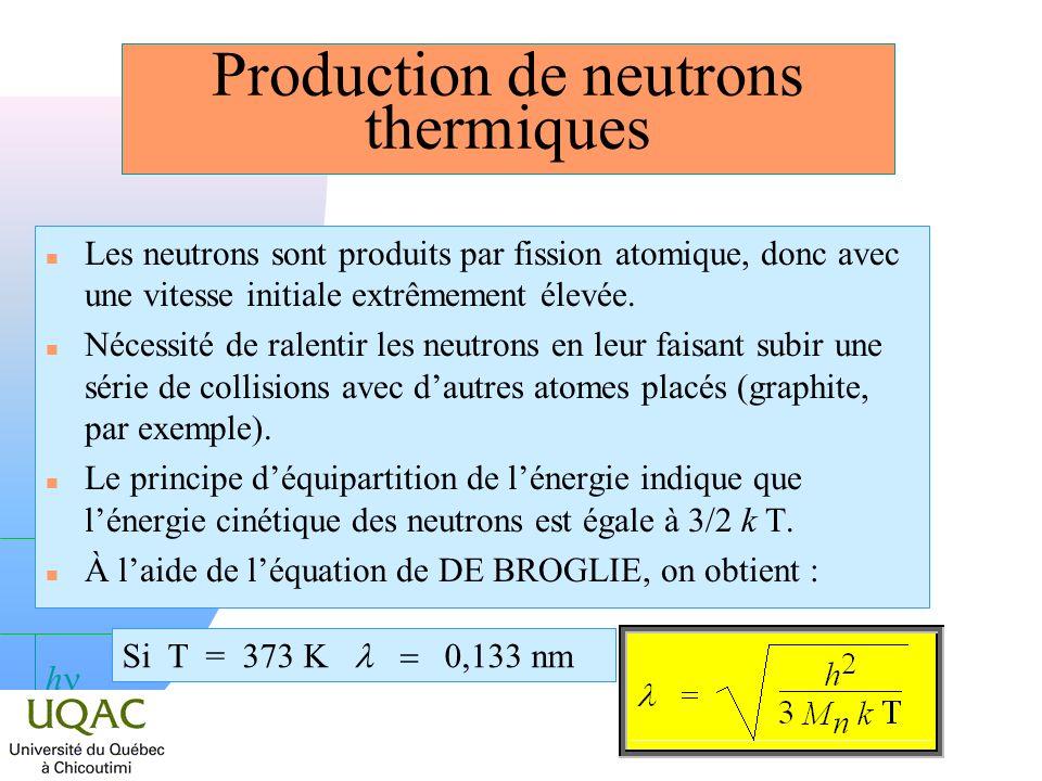 Production de neutrons thermiques