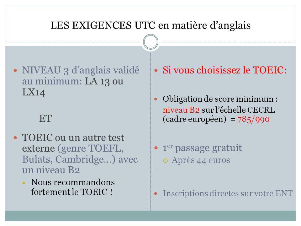 LES EXIGENCES UTC en matière d'anglais