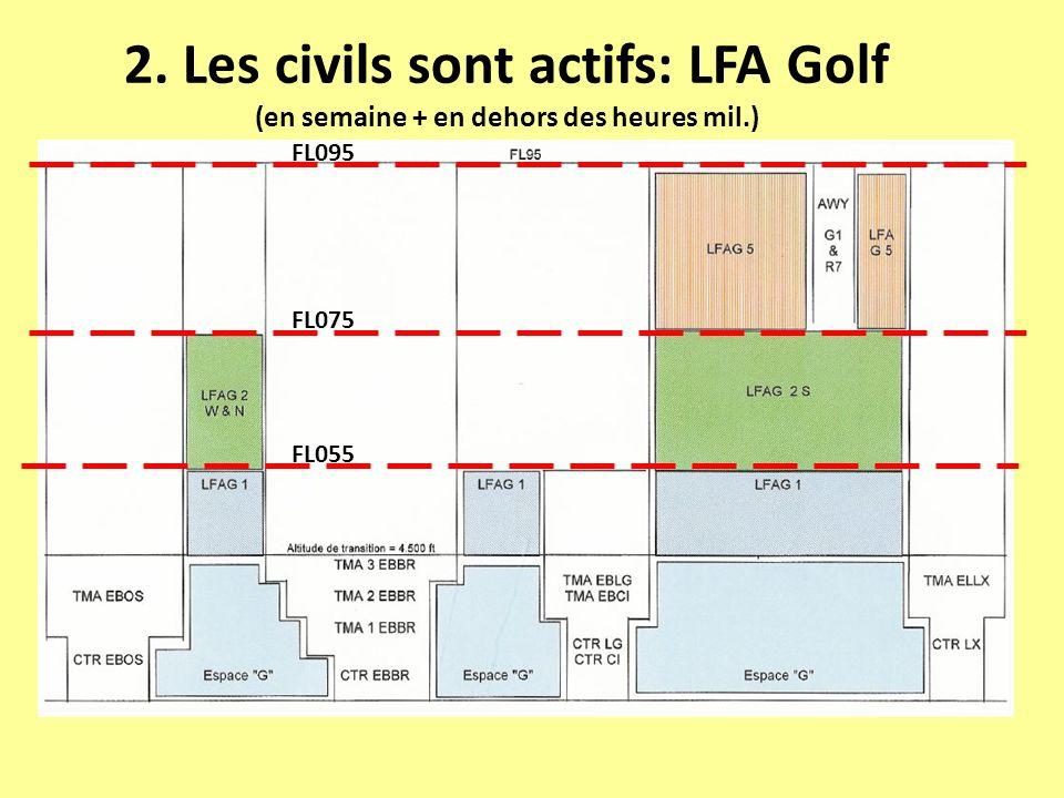 2. Les civils sont actifs: LFA Golf
