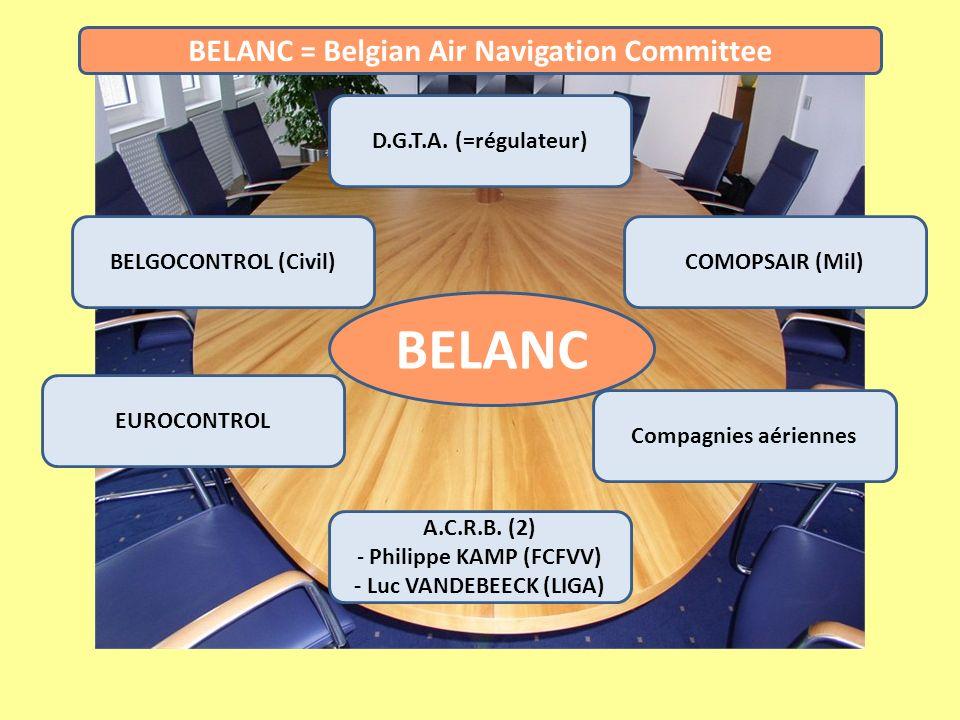 BELANC = Belgian Air Navigation Committee - Luc VANDEBEECK (LIGA)