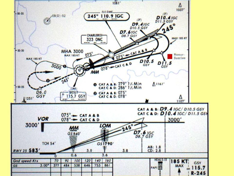 Carte d'approche ILS Rwy 25 EBCI Charleroi JEPPESEN