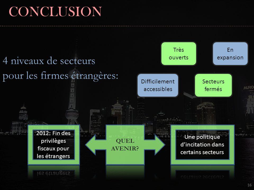 CONCLUSION 4 niveaux de secteurs pour les firmes étrangères: