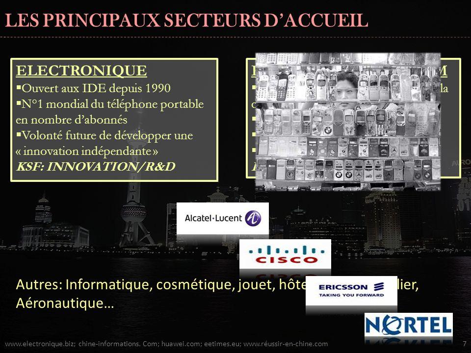 LES PRINCIPAUX SECTEURS D'ACCUEIL