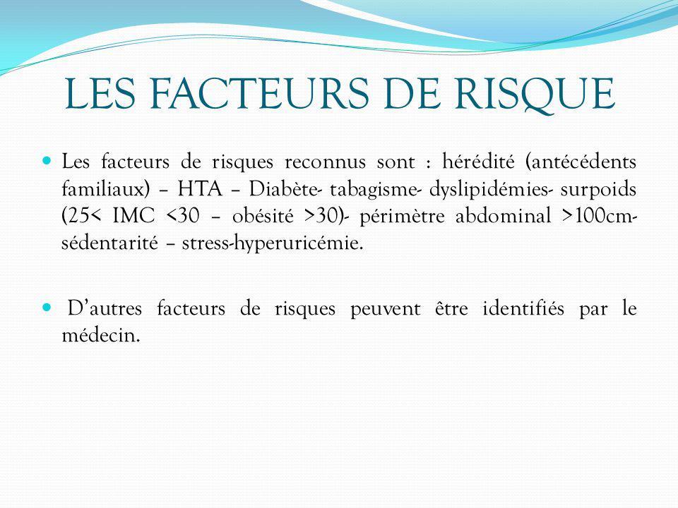 LES FACTEURS DE RISQUE