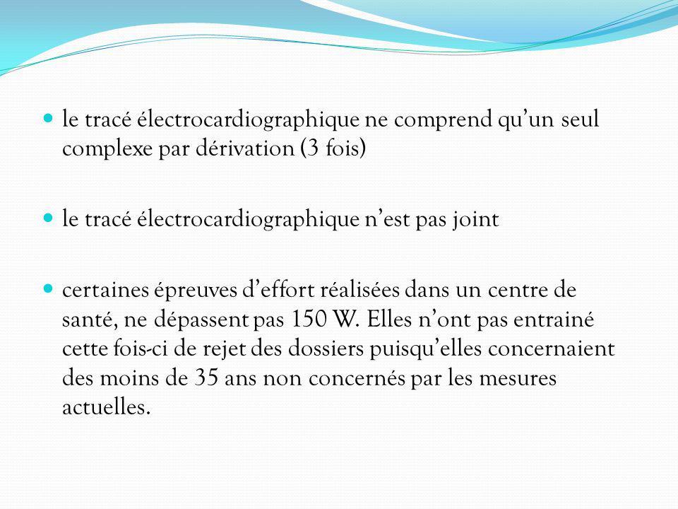 le tracé électrocardiographique ne comprend qu'un seul complexe par dérivation (3 fois)