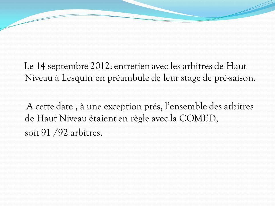 Le 14 septembre 2012: entretien avec les arbitres de Haut Niveau à Lesquin en préambule de leur stage de pré-saison.