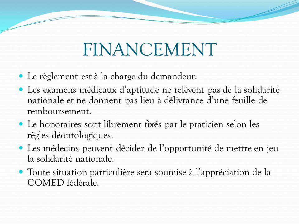 FINANCEMENT Le règlement est à la charge du demandeur.