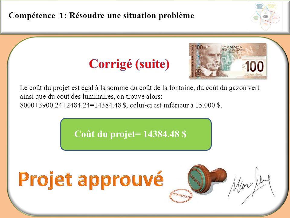 Projet approuvé Corrigé (suite) Coût du projet= 14384.48 $