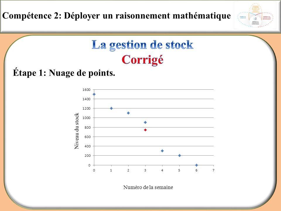 La gestion de stock Corrigé