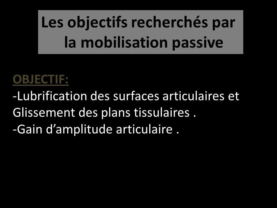 Les objectifs recherchés par la mobilisation passive