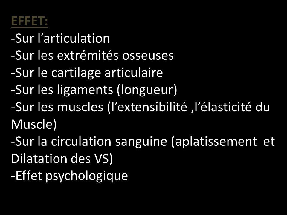 EFFET: -Sur l'articulation. -Sur les extrémités osseuses. -Sur le cartilage articulaire. -Sur les ligaments (longueur)