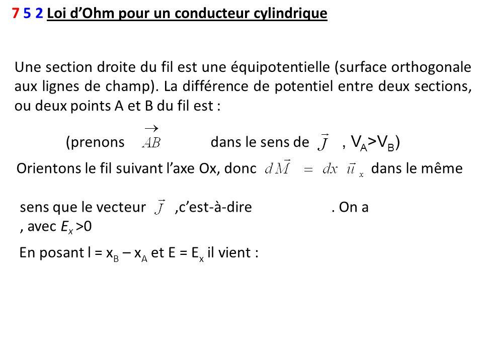 7 5 2 Loi d'Ohm pour un conducteur cylindrique