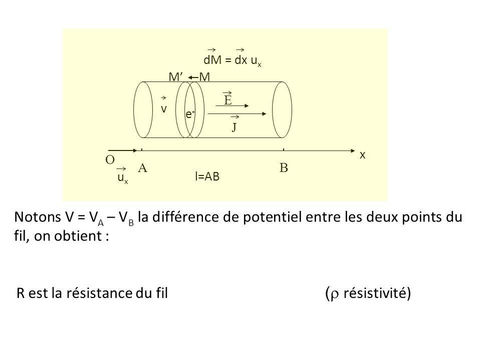 R est la résistance du fil (r résistivité)
