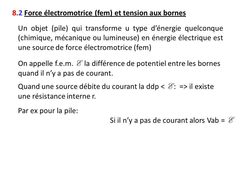 8.2 Force électromotrice (fem) et tension aux bornes
