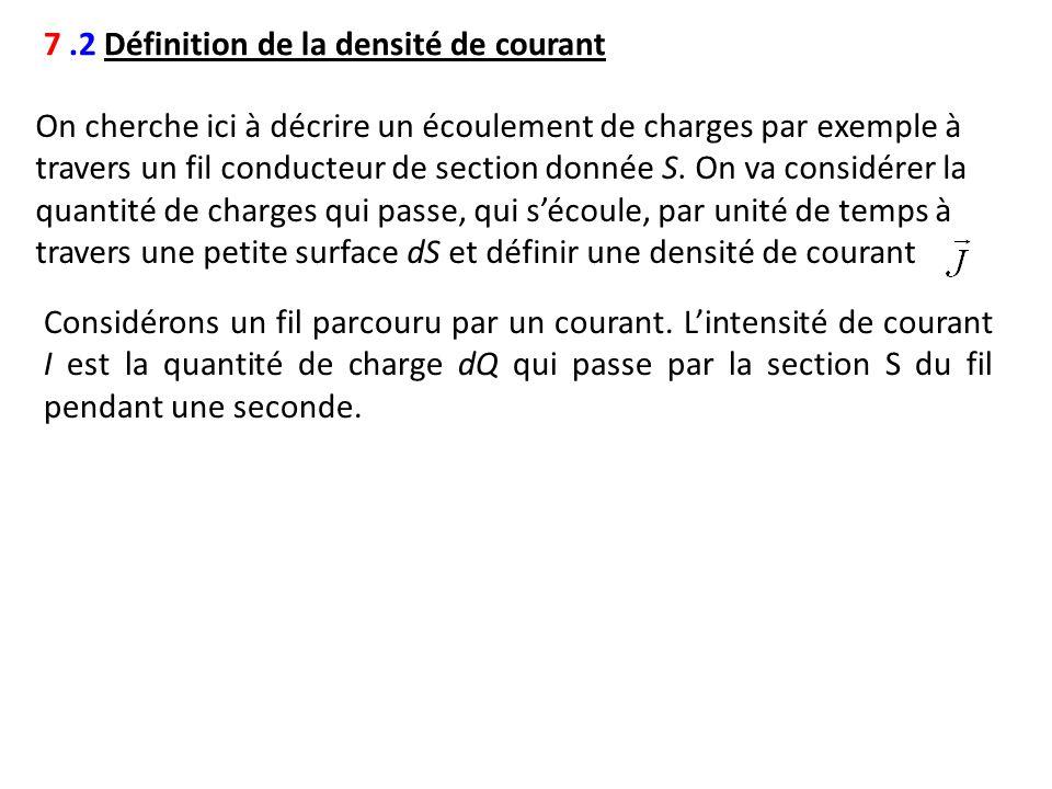 7 .2 Définition de la densité de courant