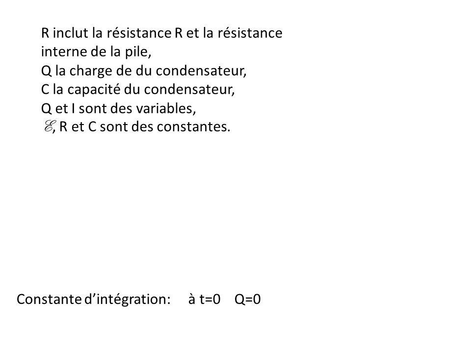 R inclut la résistance R et la résistance interne de la pile,