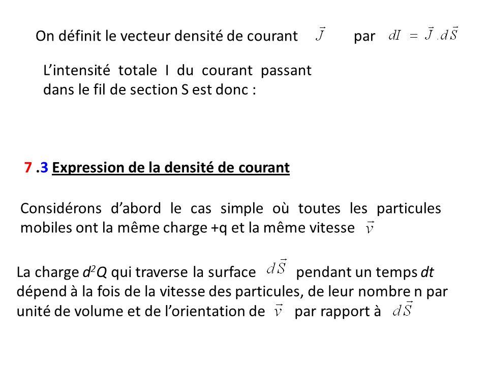 On définit le vecteur densité de courant par